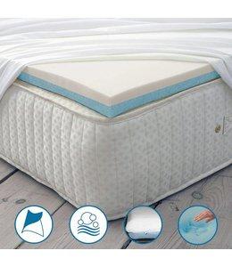 Maison Blanche Gel-Infused Memory Foam Mattress Topper