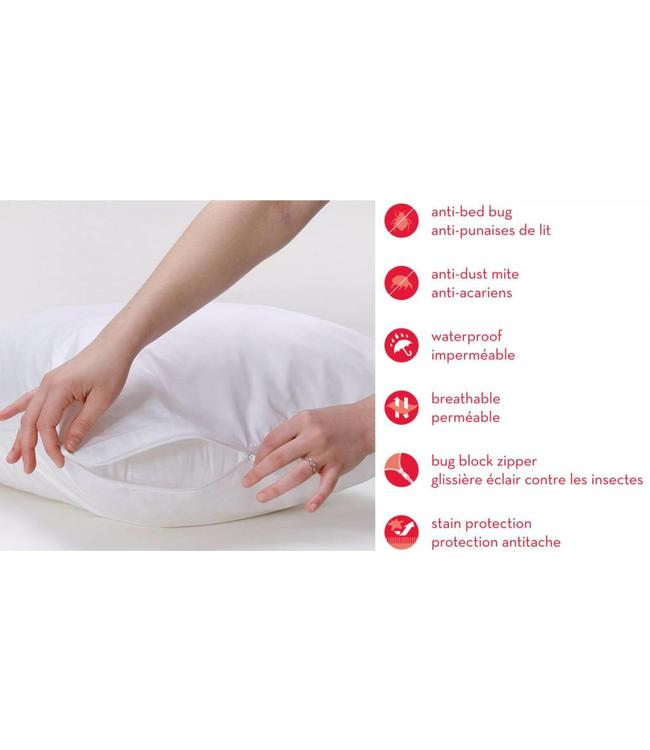 STUDIO 707 ANTI-BUG PILLOW PROTECTOR (MP20)