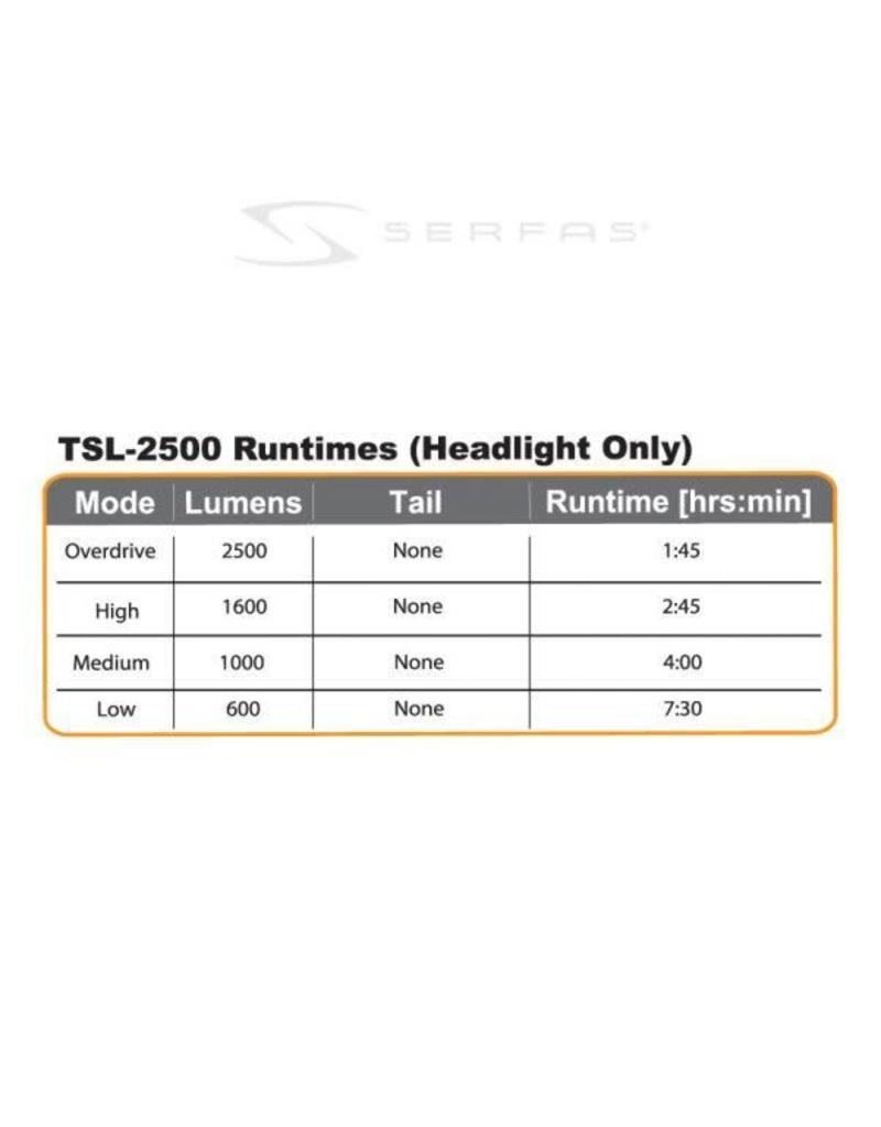 SERFAS Lumière avant Serfas TRUE 2500 HP LED