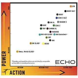 Echo Echo Big Water Glass