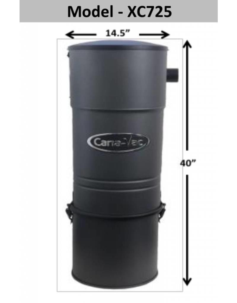 Cana-Vac CanaVac XC725