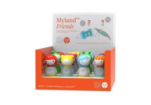 Myland character