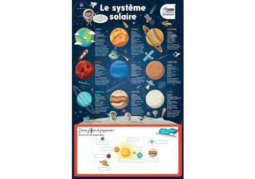 Poster Ardoise - Le système solaire