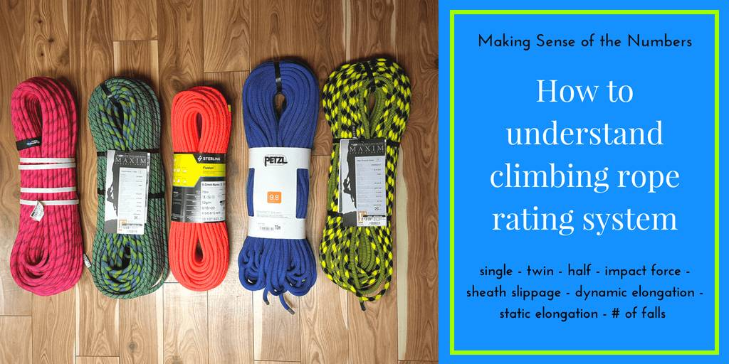 Making Sense of the Numbers - Understanding the Climbing Rope Rating System