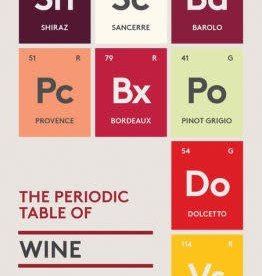 hachette Book Group The Periodic Table of Wine Book
