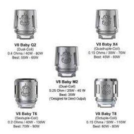SMOK Smok TFV8 Baby coils V8 Baby Q2 core .4Ohm-priced per coil
