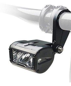 Flux Expert Headlight