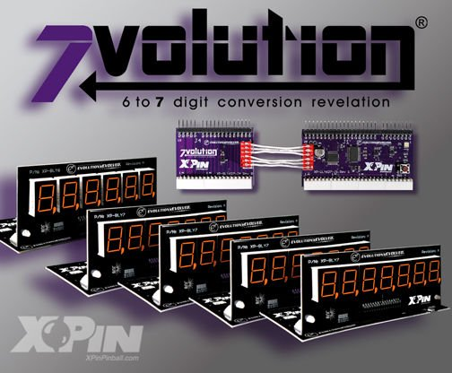 XP-7Volution Display