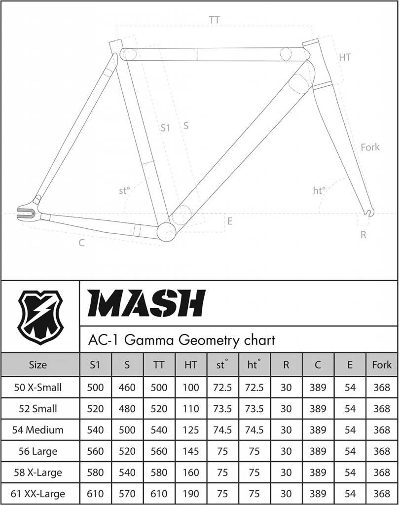 MASH AC-1 FRAMESET GAMMA