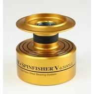 Penn fishing Penn Spinfsher V 8500 SSV spare spool