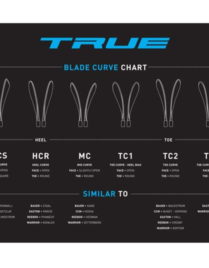 TRUE TRUE A2.2SBP-SR TC2 LH