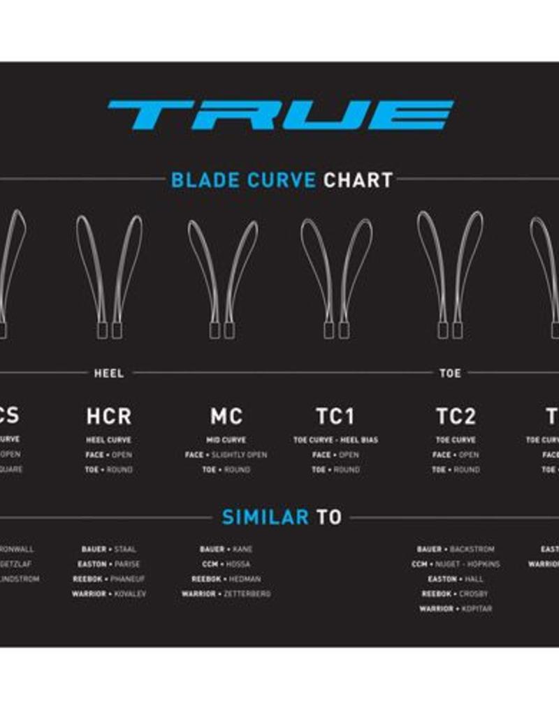 TRUE TRUE A5.2SBP SR TC2.5 RH 85