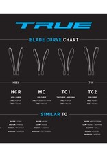 TRUE True XC7 ACF SR MC LH 85