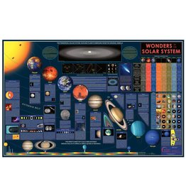 American Educational Products Wonders of our Solar System Wall Chart