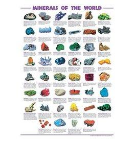 Safari Ltd. Minerals of the World