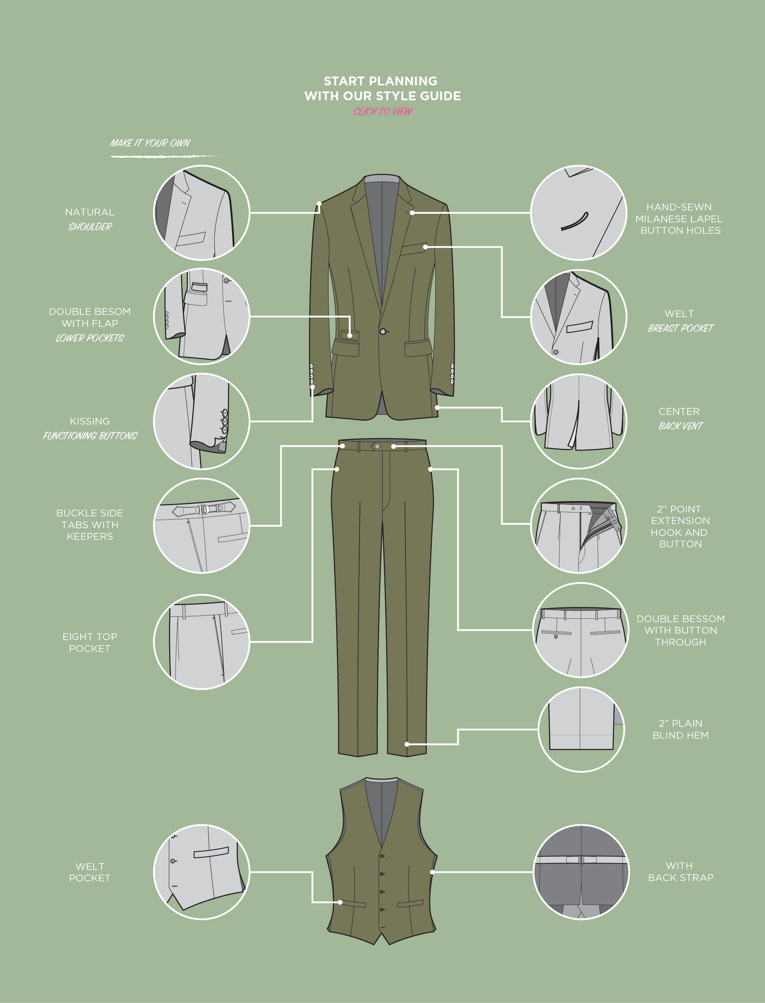Custom Suit Style Guide