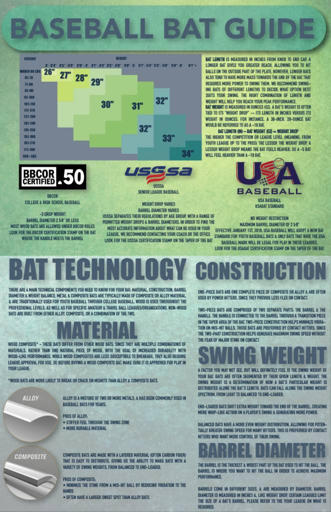 Finding Your Perfect Bat Elite Gear