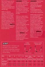 SRAM ROCKET 9 SP REAR TRIGGER SHIFTER