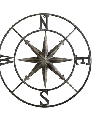 Galvanized Wall Compass