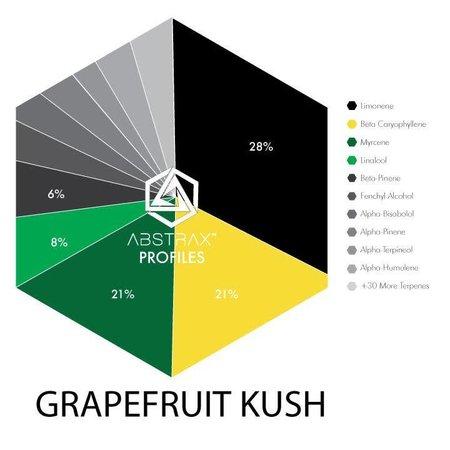 Abstrax Labs Abstrax - Grapefruit Kush (Hybrid) Terpene Blend 50 g