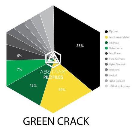 Abstrax Labs Abstrax - Green Crack (Sativa) Terpene Blend 50 g
