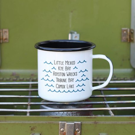 Coast Beaches Mug