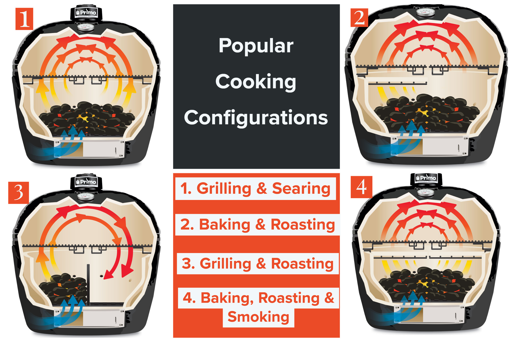 Primo Ceramic Grills Cooking Configurations