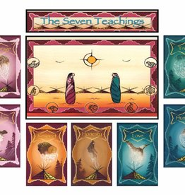 Seven Teaching Bulletin Board set