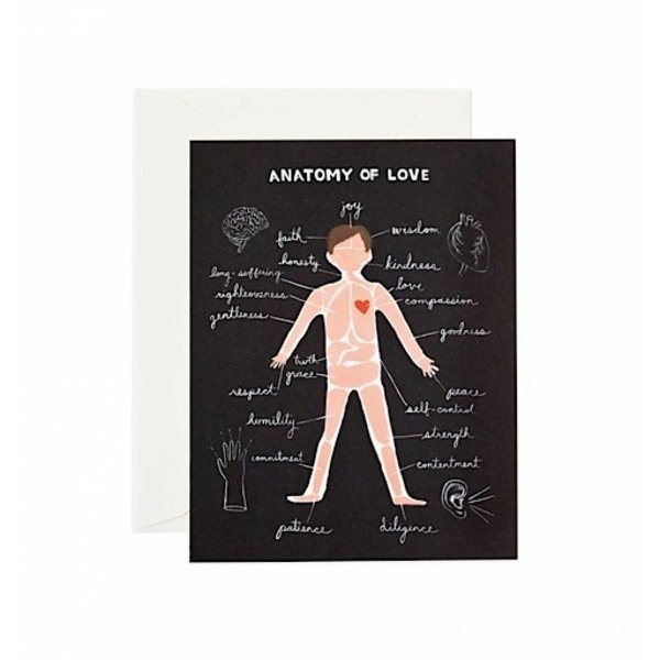 Rifle Paper Co. Card - Anatomy of Love